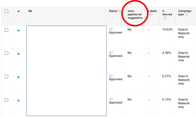 Adwords Ads Suggestions: View of Auto-applied Ad Suggestion Column