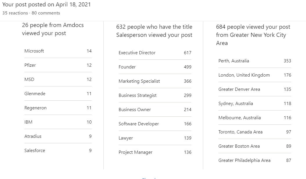 LinkedIn Poll About LinkedIn Pods